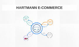 HARTMANN E-COMMERCE