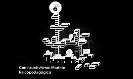 Constructivismo: Modelo Psicopedagógico