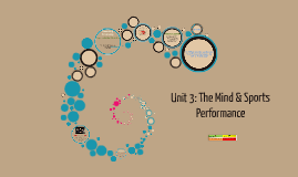 Copy of Unit 3: The Mind & Sports Performance