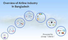 Overview of Aviation Industry in Bangladesh