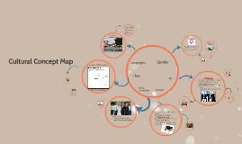 Cultural Concept Map