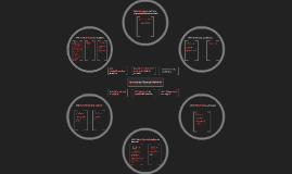 Copy of Sumário do Plano de Melhoria v2.0