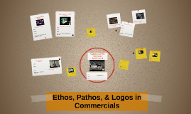 Ethos, Pathos, & Logos in Commercials