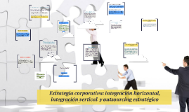 Estrategia corporativa: integración horizontal, integración