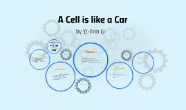 A cell is like a car.
