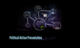 Political Action Presentation Culminating Assignment