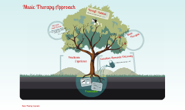 Music Therapy Approach
