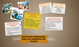 SERVICIOS BRINDADOS POR LAS AGENCIAS DE VIAJES