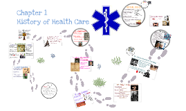 Ch1- History of Health Care