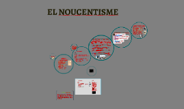 Copy of EL NOUCENTISME