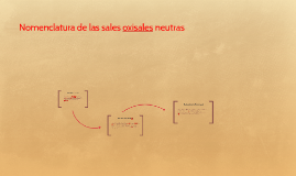 Nomenclatura de las sales oxisles neutras