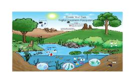 Digital Classroom Ecosystem