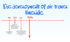 The development of air travel