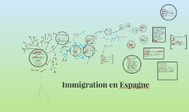 Immigration en Espagne