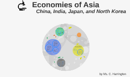 Economies of Asia