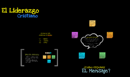 Copia de Copia de Mind Mapping Template