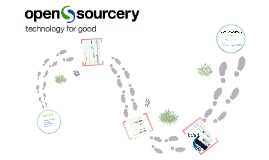 OpenSourcery