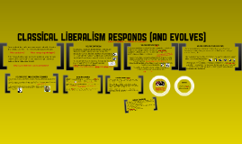 Classical Liberalism Responds to Competing Ideologies