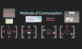 Methods of Contraception