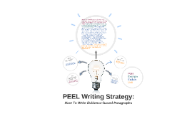 PEEL Writing Strategy: