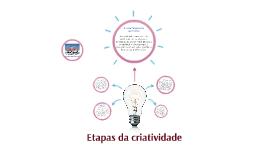 Copy of Etapas da criatividade