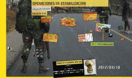OPERACIONES DE ESTABILIZACION