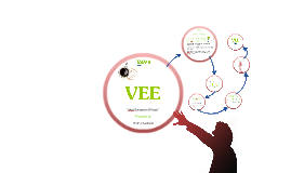 The VEE Act (Modified)