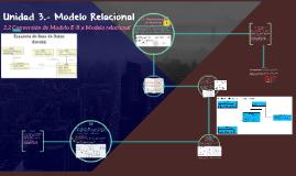 Unidad 3.- Modelo Relacional
