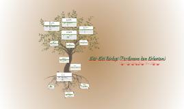 Kisi-Kisi Biologi (Perikanan dan Kelautan)