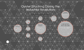 Oyster Shucking in the Industrial Revolution