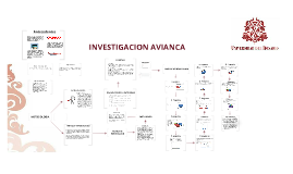 Copy of Tecnicas de Investigación de Mercados