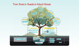Roots to Results: Top 10 Ideas to Transform School Climate