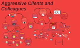 Aggressive Clients and Colleaugues