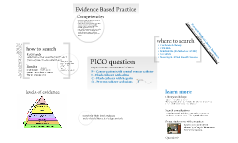 Library Resources for EBP