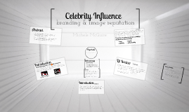 Celebrity Influence | Branding & Image Reputation