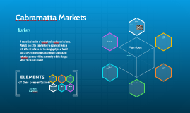 Cabramatta Markets