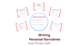 Copy of Copy of How To: Write Personal Narratives