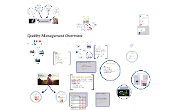 Quality Management Overview-- External