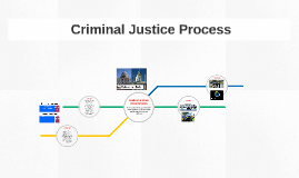 Federal Criminal Justice Process