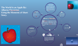 The elements of short story about the world is an apple By: