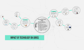 IMPACT OF TECHNOLOGY ON THE