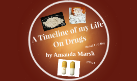 A Timeline of my Life On Drugs