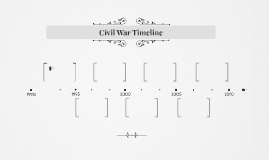 Civil War Timline
