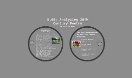 5.05: Analyzing 20th Century Poetry