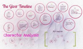 The Giver Timeline