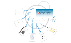 ConnectBusiness
