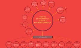 Copy of CICLOS ECONOMICOS Y POLITICA MACROECONOMICA