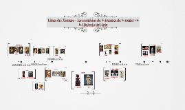 Copy of Línea del Tiempo - La imagen de la mujer en la Historia del Arte