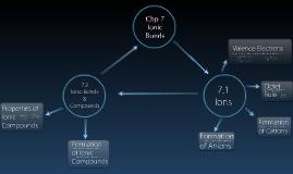 Chemistry - Chp 7 - Ionic Bonding