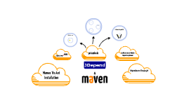 Copy of Jdepend et Maven